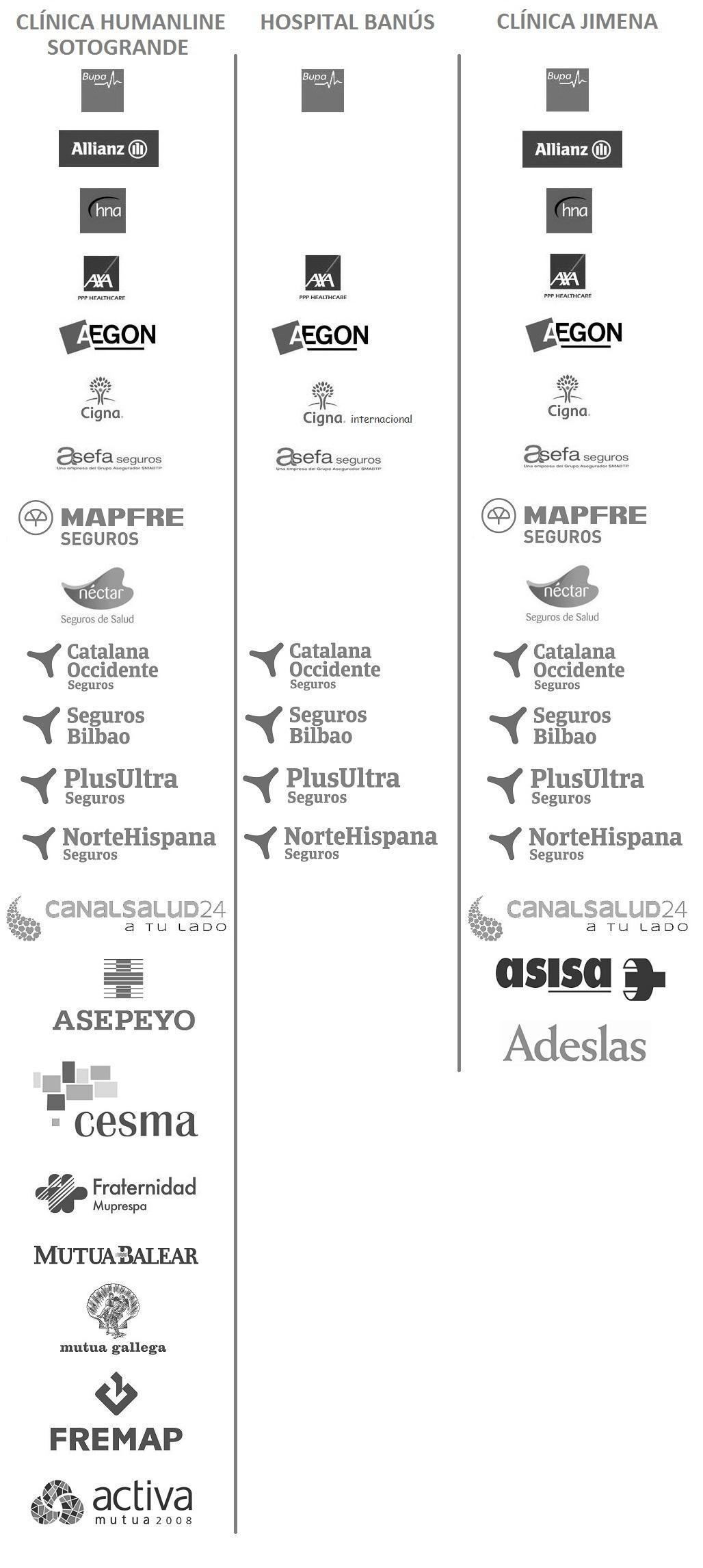 Compañias_nueva _imagen_centros